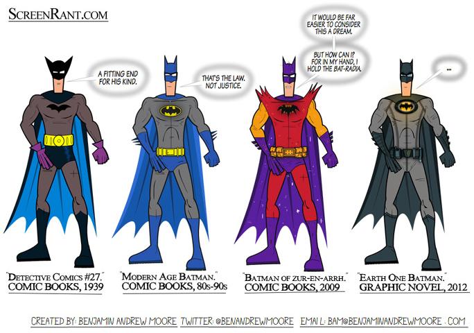 Bat-suits
